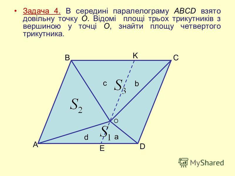 Задача 4. В середині паралелограму ABCD взято довільну точку О. Відомі площі трьох трикутників з вершиною у точці О, знайти площу четвертого трикутника. A B K C D E O c b d a