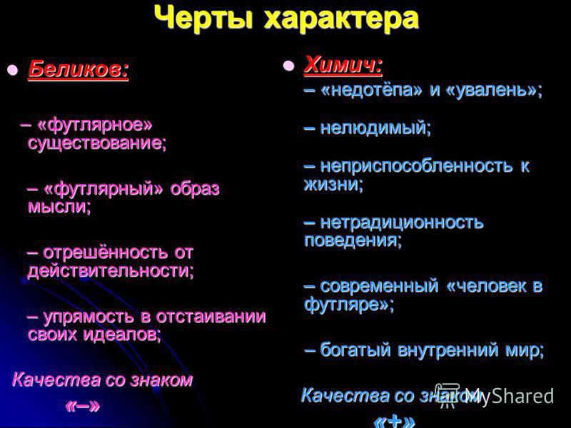 Черты характера Беликов: Беликов: – «футлярное» существование; – «футлярное» существование; – «футлярный» образ мысли; – «футлярный» образ мысли; – отрешённость от действительности; – отрешённость от действительности; – упрямость в отстаивании своих