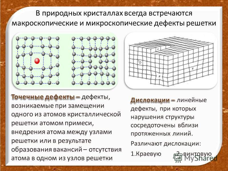 В природных кристаллах всегда встречаются макроскопичешские и микроскопичешские дефекты решетки
