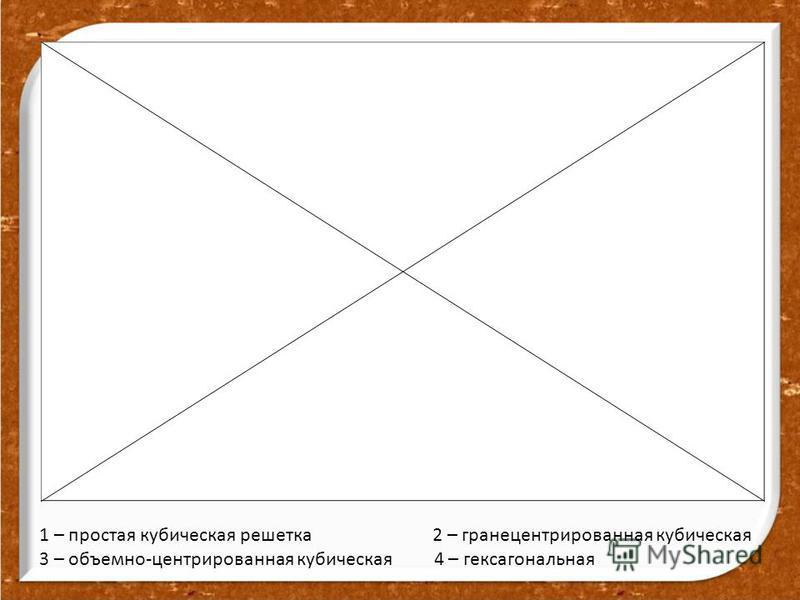 1 – простая кубическая решетка 2 – гранецентрированная кубическая 3 – объемно-центрированная кубическая 4 – гексагональная