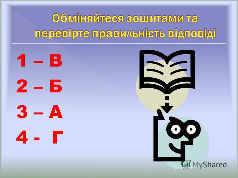 1 – В 2 – Б 3 – А 4 - Г