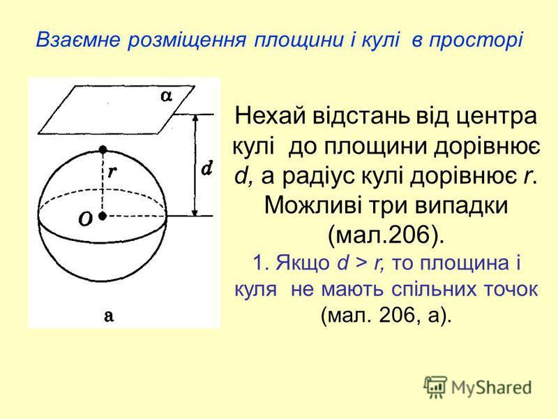 Взаємне розміщення площини і кулі в просторі Нехай відстань від центра кулі до площини дорівнює d, а радіус кулі дорівнює r. Можливі три випадки (мал.206). 1. Якщо d > r, то площина і куля не мають спільних точок (мал. 206, а).