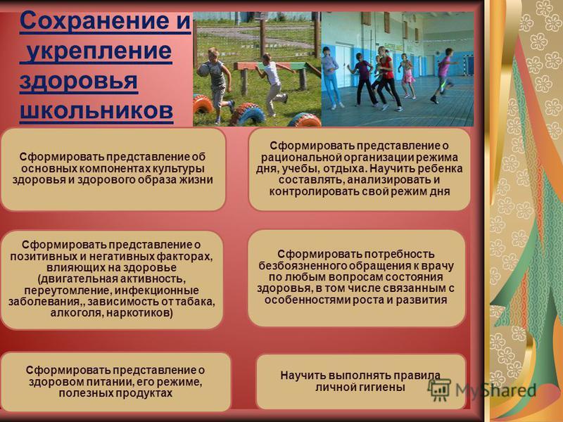Сохранение и укрепление здоровья школьников Научить выполнять правила личной гигиены Сформировать представление об основных компонентах культуры здоровья и здорового образа жизни Сформировать представление о позитивных и негативных факторах, влияющих