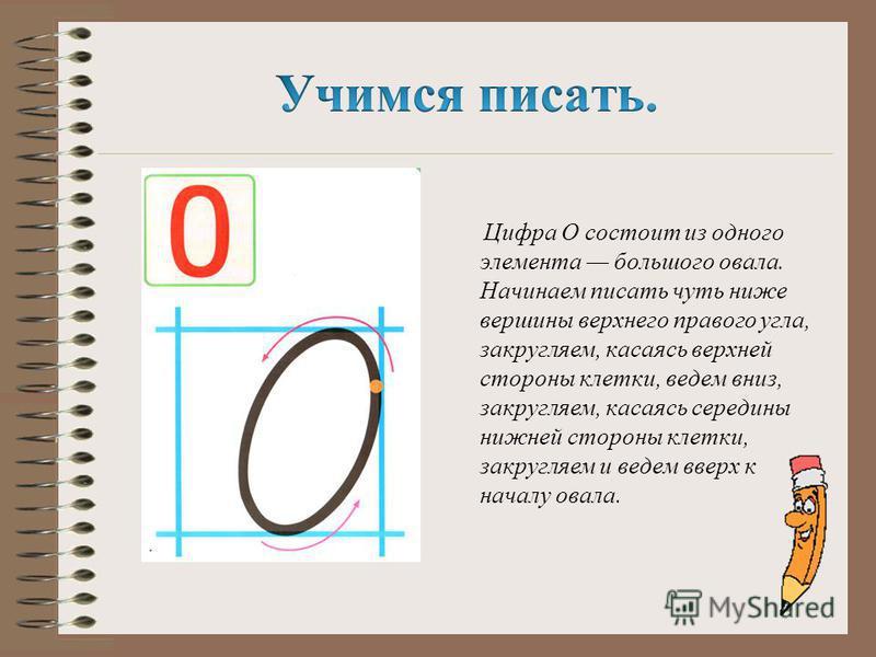 Цифра О состоит из одного элемента большого овала. Начинаем писать чуть ниже вершины верхнего правого угла, закругляем, касаясь верхней стороны клетки, ведем вниз, закругляем, касаясь середины нижней стороны клетки, закругляем и ведем вверх к началу