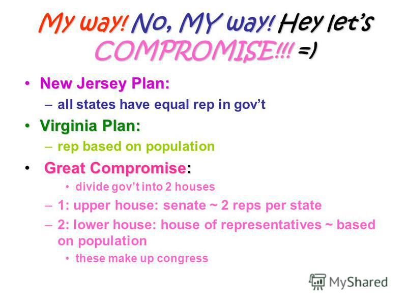 My way! No, MY way! Hey lets COMPROMISE!!! =) New Jersey Plan:New Jersey Plan: –all states have equal rep in govt Virginia Plan:Virginia Plan: –rep based on population Great Compromise: divide govt into 2 houses –1: upper house: senate ~ 2 reps per s