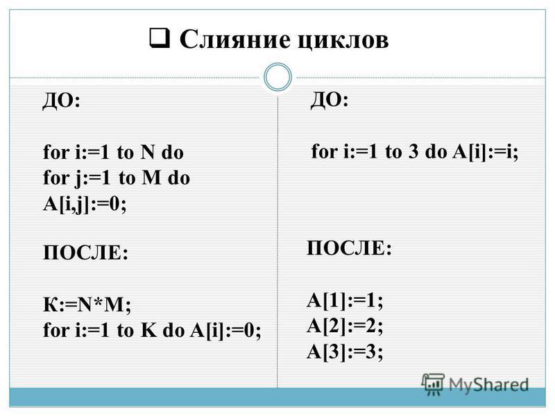 Слияние циклов ДО: for i:=1 to N do for j:=1 to M do A[i,j]:=0; ПОСЛЕ: К:=N*M; for i:=1 to K do A[i]:=0; ДО: for i:=1 to 3 do A[i]:=i; ПОСЛЕ: A[1]:=1; A[2]:=2; A[3]:=3;