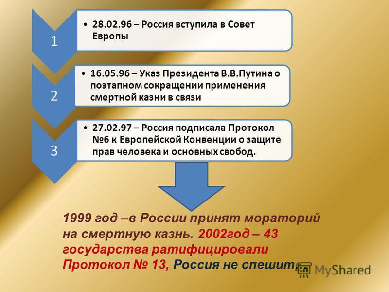 1 28.02.96 – Россия вступила в Совет Европы 2 16.05.96 – Указ Президента В.В.Путина о поэтапном сокращении применения смертной казни в связи 3 27.02.97 – Россия подписала Протокол 6 к Европейской Конвенции о защите прав человека и основных свобод. 19