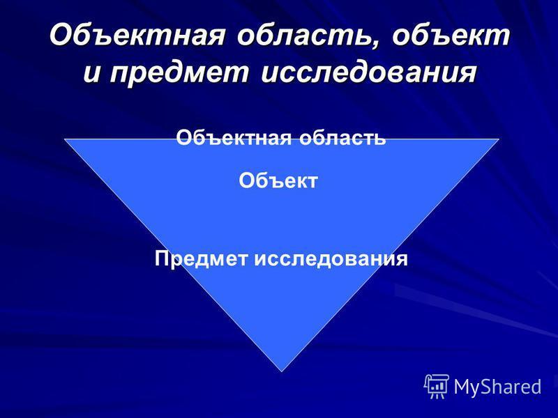 Объектная область, объект и предмет исследования Объектная область Объект Предмет исследования