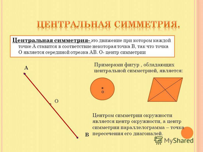 Центральная симметрия- Центральная симметрия- это движение при котором каждой точке А ставится в соответствие некоторая точка В, так что точка О является серединой отрезка АВ. О- центр симметрии А О В Примерами фигур, обладающих центральной симметрие