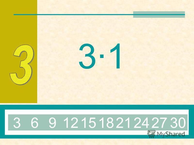 Выход Поздравляю, вы запомнили таблицу умножения на 2!