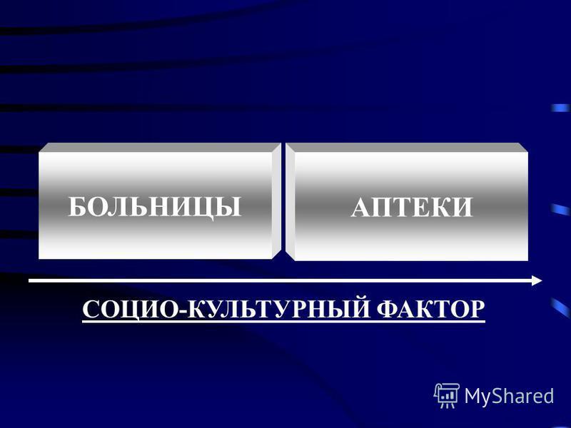 СОЦИО-КУЛЬТУРНЫЙ ФАКТОР БОЛЬНИЦЫ АПТЕКИ