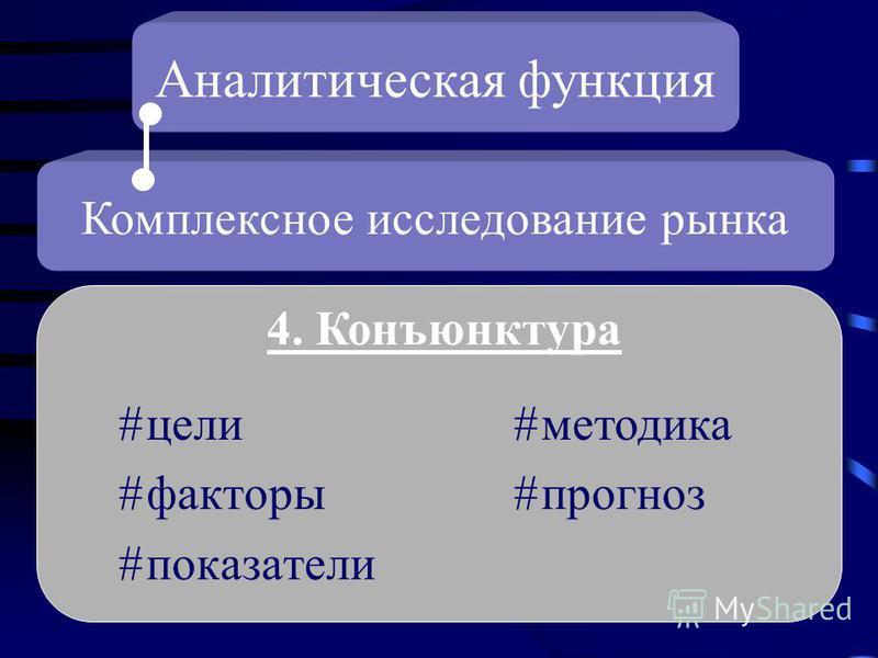 Аналитическая функция Комплексное исследование рынка #цели #факторы #показатели 4. Конъюнктура #методика #прогноз