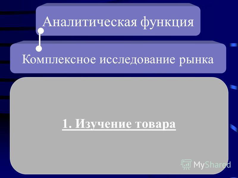 Аналитическая функция Комплексное исследование рынка 1. Изучение товара