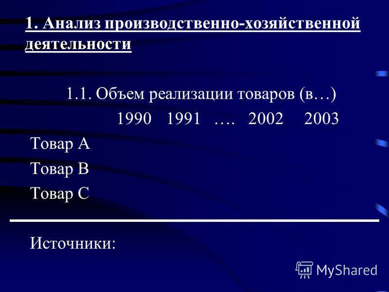 1. Анализ производственно-хозяйственной деятельности 1.1. Объем реализации товаров (в…) 19901991 …. 2002 2003 Товар А Товар B Товар С Источники: