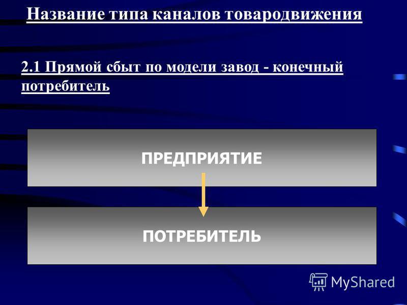 Название типа каналов товародвижения 2.1 Прямой сбыт по модели завод - конечный потребитель ПРЕДПРИЯТИЕ ПОТРЕБИТЕЛЬ