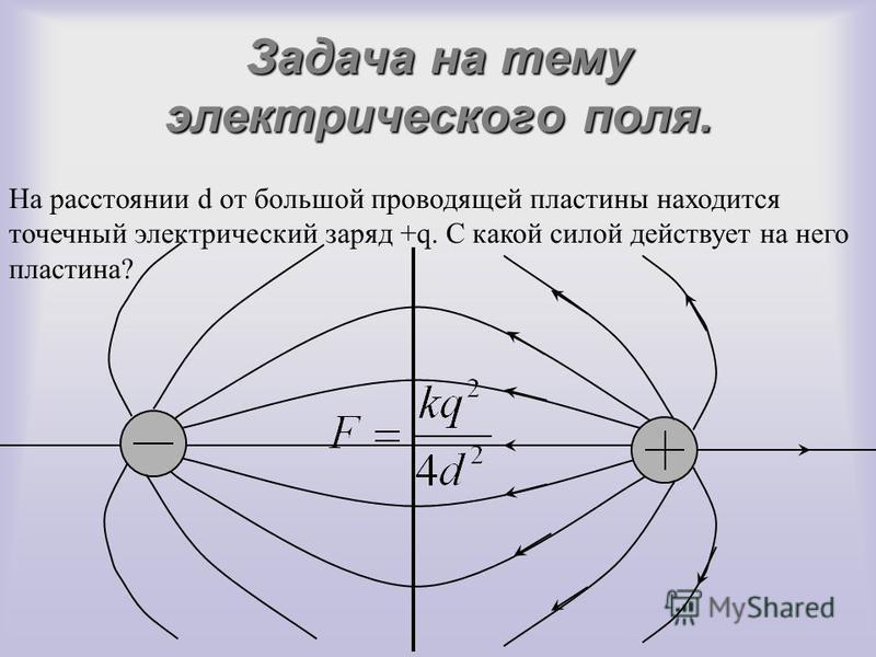 Задача на на тему электрического электрического поля. На расстоянии d от большой проводящей пластины находится точечный электрический заряд +q. С какой силой действует на него пластина?