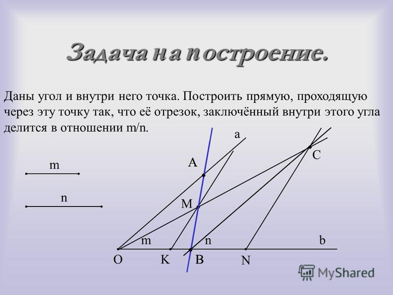 Задача н а н а построение. Даны угол и внутри него точка. Построить прямую, проходящую через эту точку так, что её отрезок, заключённый внутри этого угла делится в отношении m/n.m/n. m n mn B A M b a KO N C B A