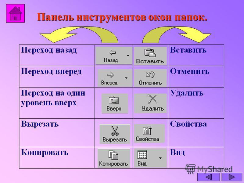 Панель инструментов окон папок.