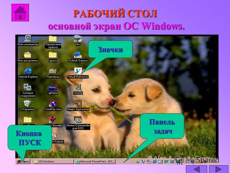 РАБОЧИЙ СТОЛ основной экран ОС Windows. Значки Панель задач задач КнопкаПУСК