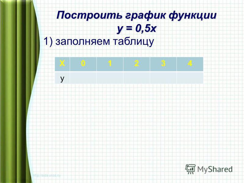 Построить график функции у = 0,5 х 1) заполняем таблицу Х01234 у