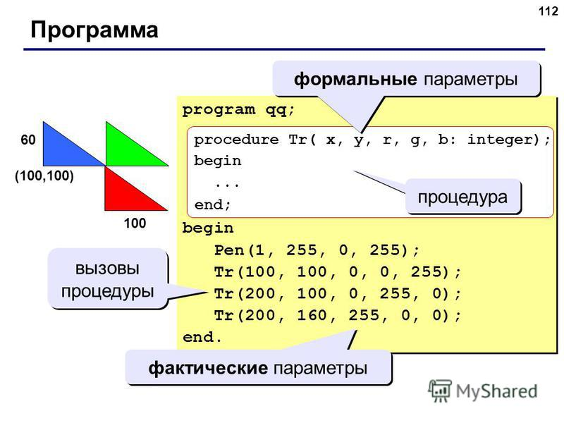112 Программа program qq; begin Pen(1, 255, 0, 255); Tr(100, 100, 0, 0, 255); Tr(200, 100, 0, 255, 0); Tr(200, 160, 255, 0, 0); end. program qq; begin Pen(1, 255, 0, 255); Tr(100, 100, 0, 0, 255); Tr(200, 100, 0, 255, 0); Tr(200, 160, 255, 0, 0); end