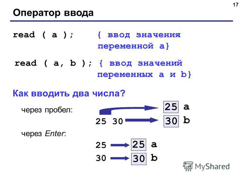 17 Оператор ввода read ( a ); { ввод значения переменной a} read ( a, b ); { ввод значений переменных a и b} Как вводить два числа? через пробел: 25 30 через Enter: 25 30 a 25 b 30 a 25 b 30