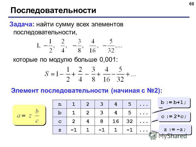 69 Последовательности Задача: найти сумму всех элементов последовательности, которые по модулю больше 0,001: Элемент последовательности (начиная с 2): n12345... b12345 c2481632... z1 1... b := b+1; c := 2*c; z := -z;