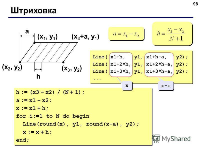 98 Штриховка (x 1, y 1 ) (x 2, y 2 ) (x 3, y 2 ) a h (x 3 +a, y 1 ) Line( x1+h, y1, x1+h-a, y2); Line( x1+2*h, y1, x1+2*h-a, y2); Line( x1+3*h, y1, x1+3*h-a, y2);... h := (x3 – x2) / (N + 1); a := x1 – x2; x := x1 + h; for i:=1 to N do begin Line(rou