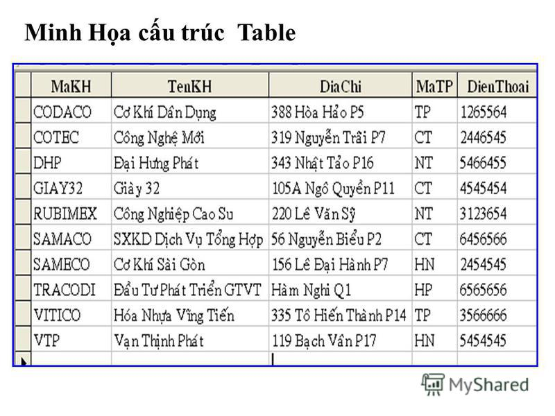 Minh Ha cu trúc Table