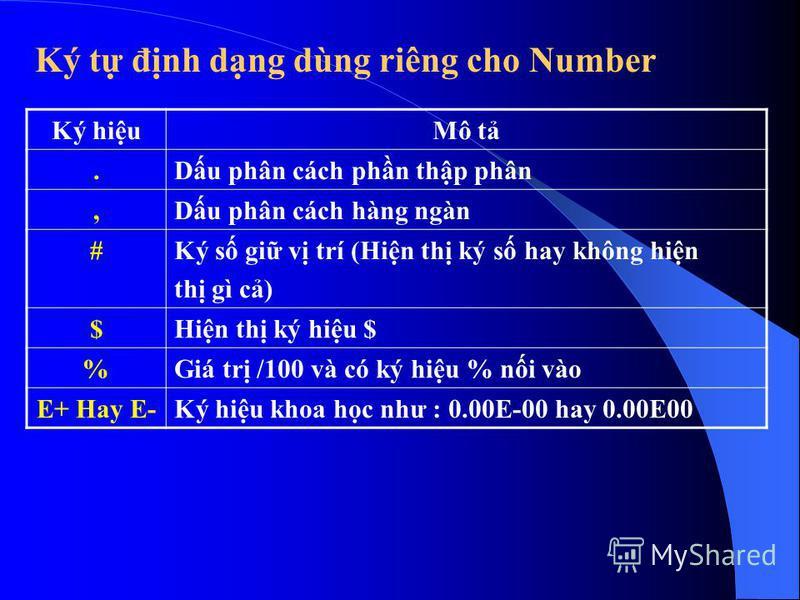 Ký hiuMô t.Du phân cách phn thp phân,Du phân cách hàng ngàn #Ký s gi v trí (Hin th ký s hay không hin th gì c) $Hin th ký hiu $ %Giá tr /100 và có ký hiu % ni vào E+ Hay E-Ký hiu khoa hc như : 0.00E-00 hay 0.00E00 Ký t đnh dng dùng riêng cho Number