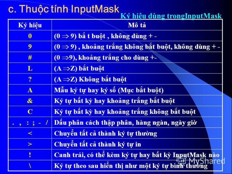 Ký hiuMô t 0 (0 9) b t but, không dùng + - 9 (0 9), khong trng không bt but, không dùng + - # (0 9), khong trng cho dùng +- L (A Z) bt but ? (A Z) Không bt but AMu ký t hay ký s (Mc bt but) &Ký t bt k hay khong trng bt but CKý t bt k hay khong trng k