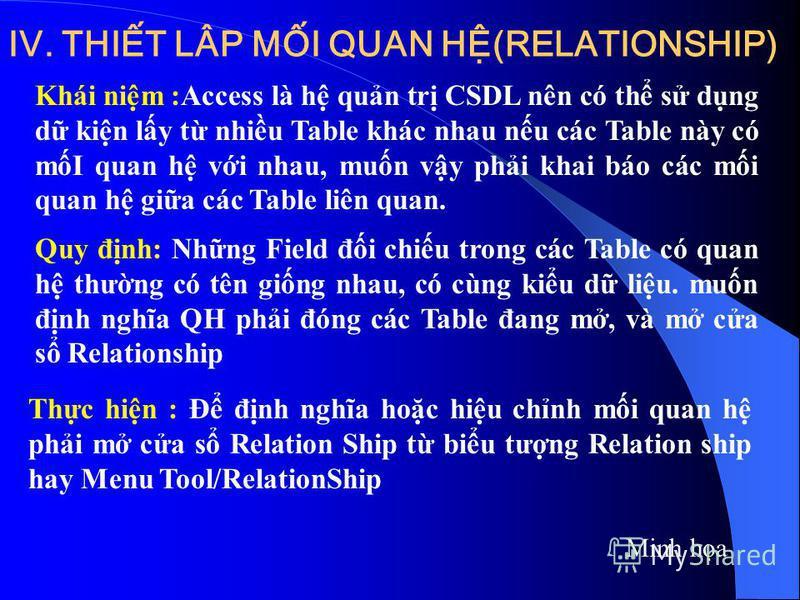 Minh ha IV. THIT LÂP MI QUAN H(RELATIONSHIP) Khái nim :Access là h qun tr CSDL nên có th s dng d kin ly t nhiu Table khác nhau nu các Table này có mI quan h vi nhau, mun vy phi khai báo các mi quan h gia các Table liên quan. Quy đnh: Nhng Field đi ch