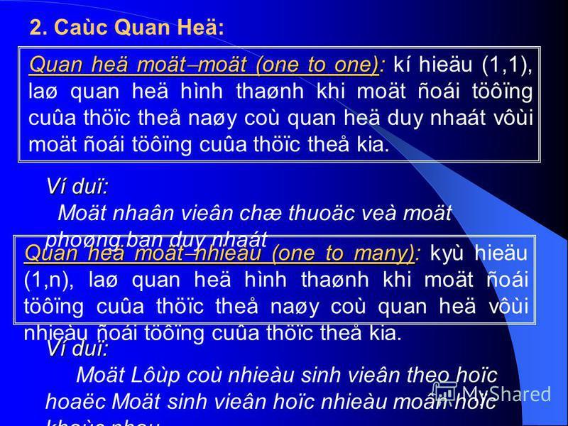 2. Caùc Quan Heä: Quan heä moät moät (one to one): Quan heä moät moät (one to one): kí hieäu (1,1), laø quan heä hình thaønh khi moät ñoái töôïng cuûa thöïc theå naøy coù quan heä duy nhaát vôùi moät ñoái töôïng cuûa thöïc theå kia. Ví duï: Moät nhaâ