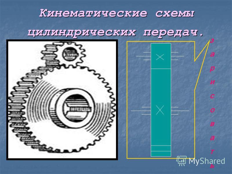 Кинематические схемы цилиндрических передач. зарисовать