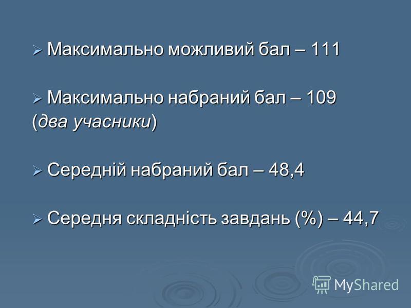 Максимально можливий бал – 111 Максимально можливий бал – 111 Максимально набраний бал – 109 Максимально набраний бал – 109 (два учасники) Середній набраний бал – 48,4 Середній набраний бал – 48,4 Середня складність завдань (%) – 44,7 Середня складні