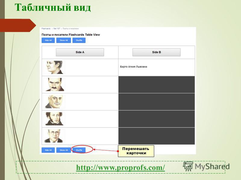 Табличный вид Перемешать карточки http://www.proprofs.com/