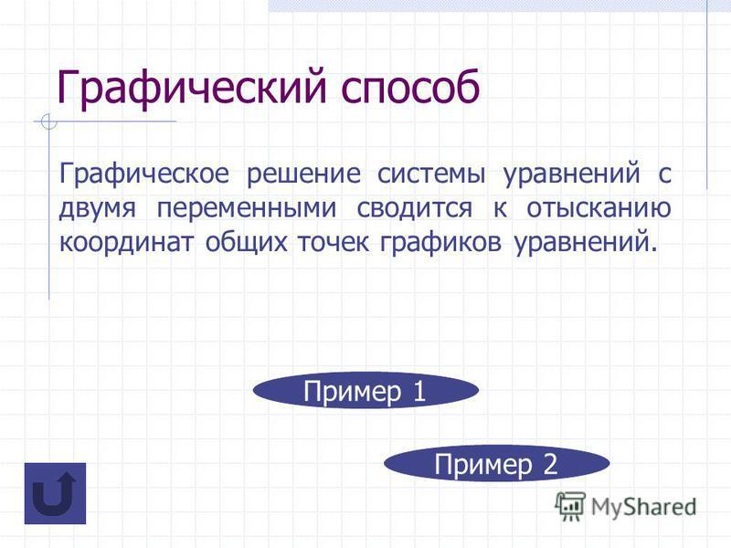 Графический способ Пример 2 Графическое решение системы уравнений с двумя переменными сводится к отысканию координат общих точек графиков уравнений. Пример 1