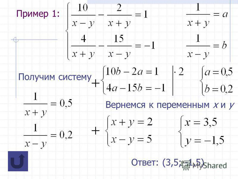 Пример 1: Получим систему Вернемся к переменным х и у Ответ: (3,5; -1,5)