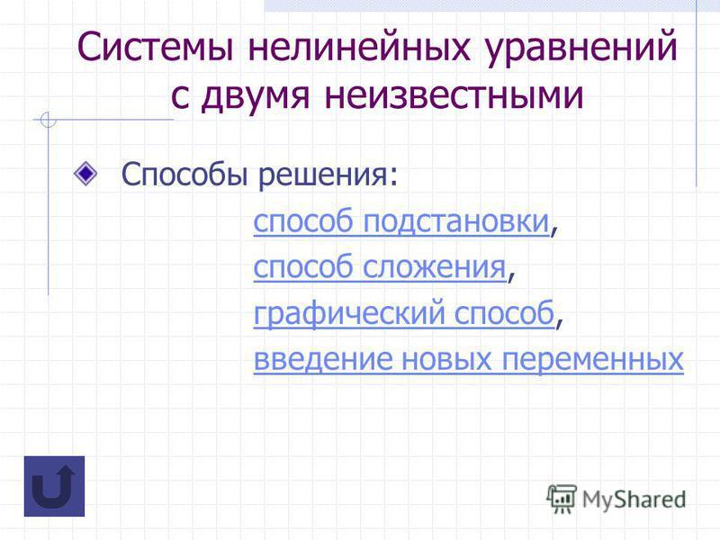 Системы нелинейных уравнений с двумя неизвестными Способы решения: способ подстановки,способ подстановки способ сложения,способ сложения графический способ,графический способ введение новых переменных