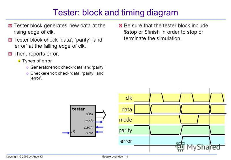 Copyright © 2009 by Ando KiModule overview ( 8 ) mode parity error Tester: block and timing diagram tester data mode parity error clk data clk Tester block generates new data at the rising edge of clk. Tester block check data, parity, and error at th