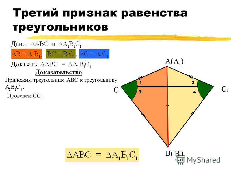 Третий признак равенства треугольников А 1 В 1 С 1 Доказательство В( ) С А( ) Приложим треугольник АВС к треугольнику А В С. 1 1 1 Проведем СС 1 1 2 4 3
