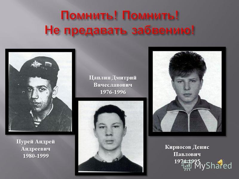 Кирносов Денис Павлович 1974-1995 Пурей Андрей Андреевич 1980-1999 Цаплин Дмитрий Вячеславович 1976-1996