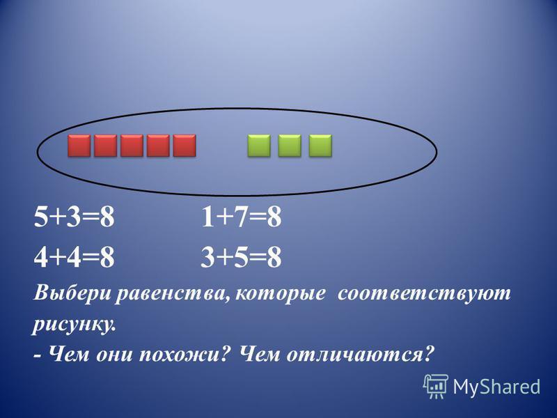 5+3=8 1+7=8 4+4=83+5=8 Выбери равенства, которые соответствуют рисунку. - Чем они похожи? Чем отличаются?