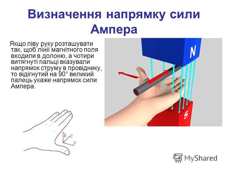 Визначення напрямку сили Ампера Якщо ліву руку розташувати так, щоб лінії магнітного поля входили в долоню, а чотири витягнуті пальці вказували напрямок струму в провіднику, то відігнутий на 90° великий палець укаже напрямок сили Ампера.