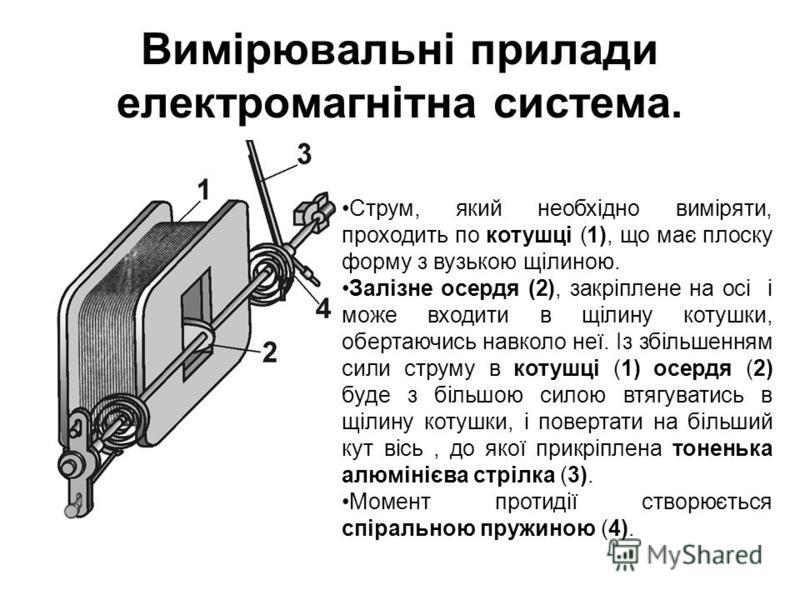 Вимірювальні прилади електромагнітна система. Струм, який необхідно виміряти, проходить по котушці (1), що має плоску форму з вузькою щілиною. Залізне осердя (2), закріплене на осі і може входити в щілину котушки, обертаючись навколо неї. Із збільшен