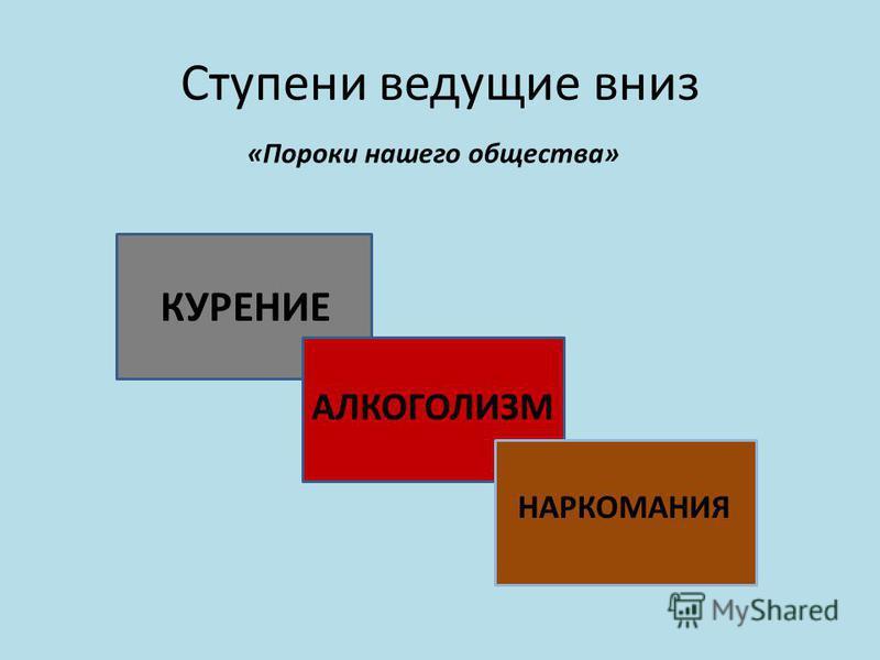 Ступени ведущие вниз «Пороки нашего общества» КУРЕНИЕ АЛКОГОЛИЗМ НАРКОМАНИЯ