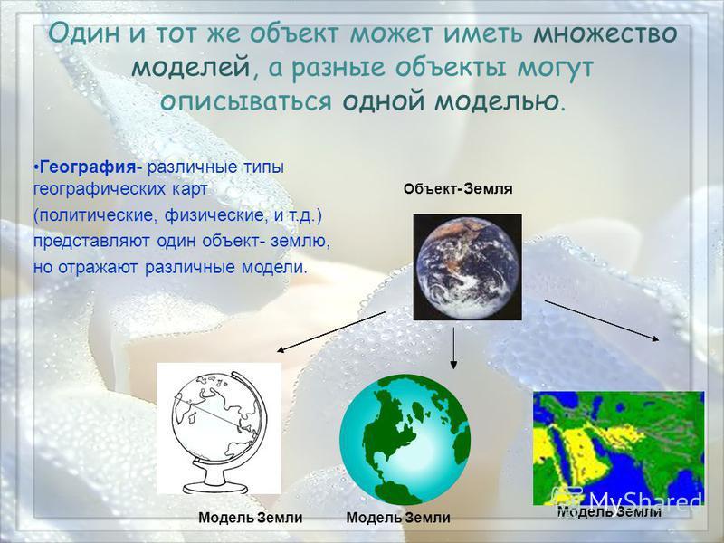 Модель Земли Объект- Земля Один и тот же объект может иметь множество моделей, а разные объекты могут описываться одной моделью. География- различные типы географических карт (политические, физические, и т.д.) представляют один объект- землю, но отра