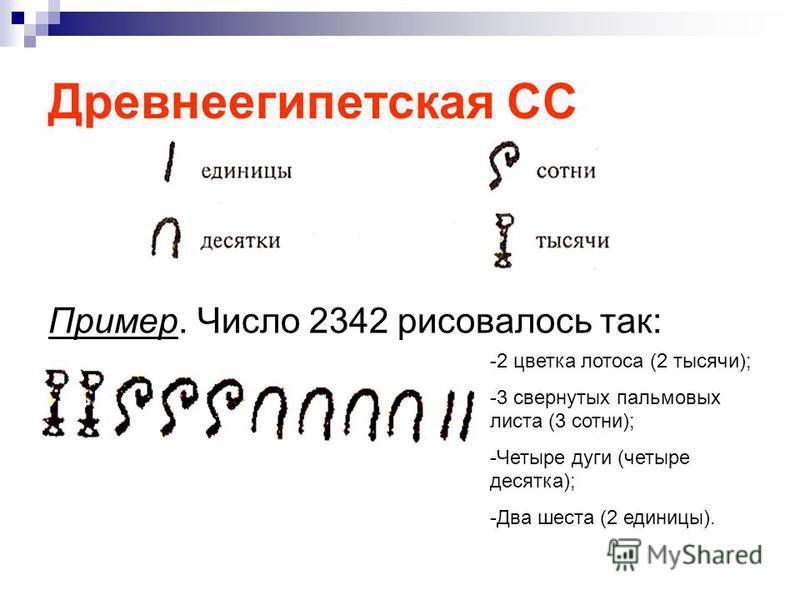 Древнеегипетская СС Пример. Число 2342 рисовалось так: -2 цветка лотоса (2 тысячи); -3 свернутых пальмовых листа (3 сотни); -Четыре дуги (четыре десятка); -Два шеста (2 единицы).