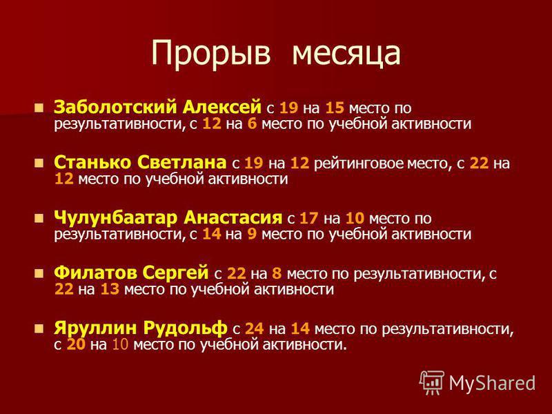 Прорыв месяца Заболотский Алексей с 19 на 15 место по результативности, с 12 на 6 место по учебной активности Станько Светлана с 19 на 12 рейтинговое место, с 22 на 12 место по учебной активности Чулунбаатар Анастасия с 17 на 10 место по результативн