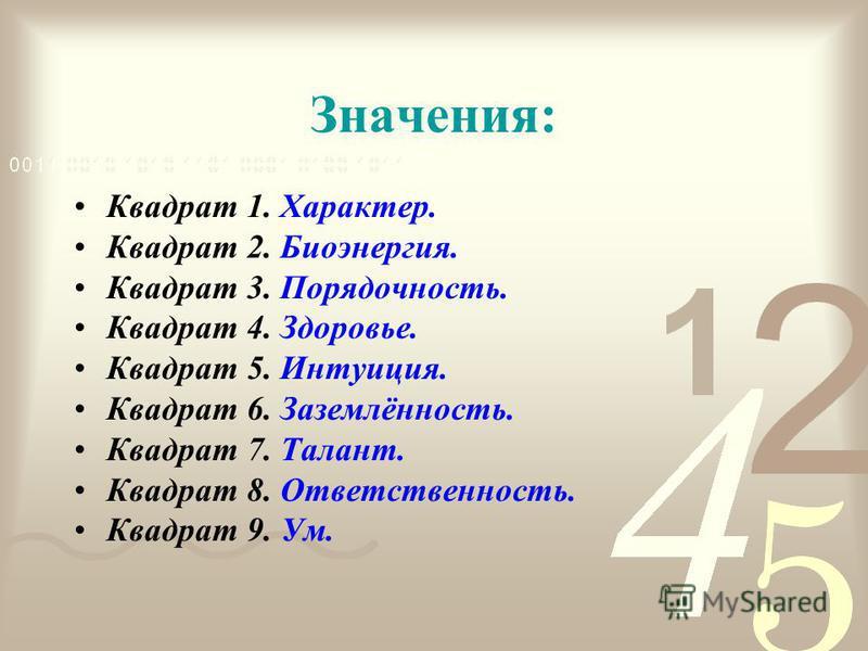 Значения: Квадрат 1. Характер. Квадрат 2. Биоэнергия. Квадрат 3. Порядочность. Квадрат 4. Здоровье. Квадрат 5. Интуиция. Квадрат 6. Заземлённость. Квадрат 7. Талант. Квадрат 8. Ответственность. Квадрат 9. Ум.